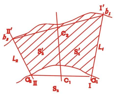 不平行断面间矿块(a)锥形体;(b)楔形体
