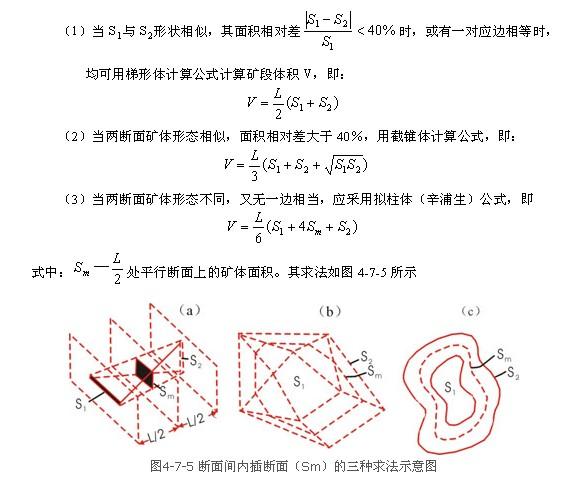 断面间内插断面(Sm)的三种求法示意图