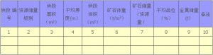 地质块段法储量计算表