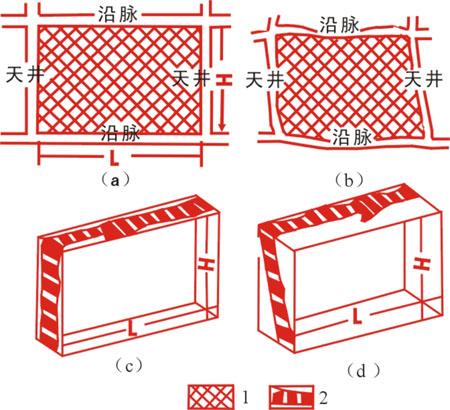 在矿体垂直投影图上划分开采块段(a)、(b)—垂直平面纵投影图;(c)、(d)—立体图 1—矿体块段投影;2—矿体断面及取样位置